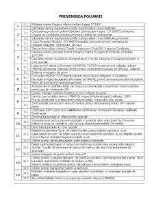 Prevenirea Poluarii - Pagina 1