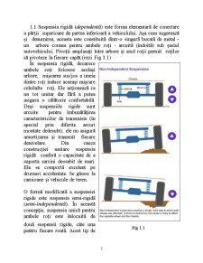 Suspensie și Airbag - Pagina 3