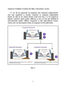 Suspensie și Airbag - Pagina 4