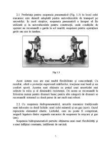 Suspensie și Airbag - Pagina 5