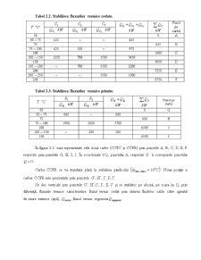 Metoda Pinch Aplicată în Industria Chimică - Pagina 5