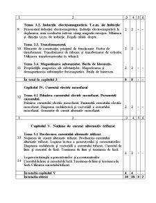 Programa Electrotehnica - Pagina 5