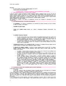 Le Droit des Societe Civiles - Pagina 1