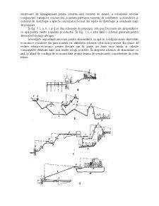 Hidroedilitare - Pagina 2