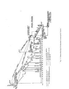 Hidroedilitare - Pagina 5