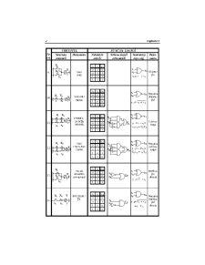 Electronica Digitală - Pagina 5