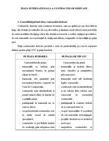 Piața Internațională a Contractelor Derivate - Pagina 1