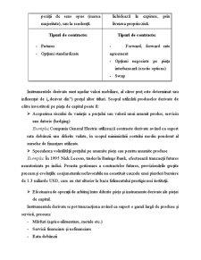 Piața Internațională a Contractelor Derivate - Pagina 2