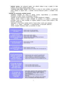 Indici Bursieri - Pagina 1