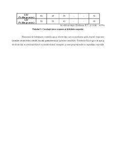 Nutritie si Dietetica - Pagina 4