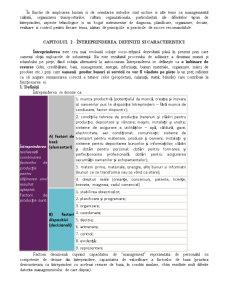 Economia Întreprinderii - Pagina 4