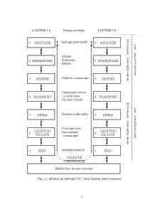 Tehnici de Interfatare - Pagina 2