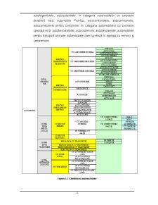 Elemente de Dinamica a Autovehiculelor - Pagina 4