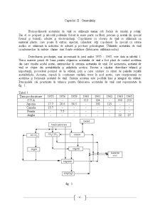 Acetat de Vinil - Pagina 3