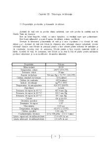 Acetat de Vinil - Pagina 4