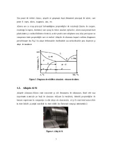 Analiza Compactitatii Produselor Metalice Al-Si - Pagina 5