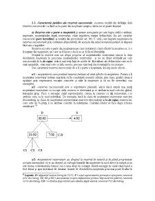 Rezerva Succesorală și Cotitatea Disponibilă - Pagina 2