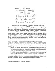 Etalonarea unui Spectroscop și Analiza Spectrala Calitativa - Pagina 5