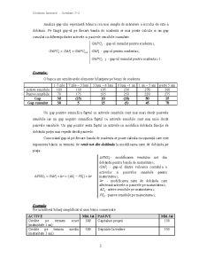 Gestiune Bancara - Seminariile 5-6 - Pagina 2