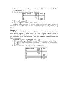 Programarea automatelor programabile - Pagina 5