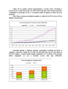 Comertul Mondial cu Fructe si Legume - Pagina 2
