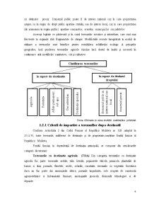 Piata Terenurilor Agricole din Raionul Orhei - Pagina 4