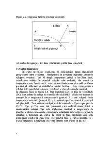 Gelatinizarea - Pagina 4