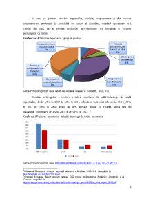 Tranzactii Comerciale Internationale - Exporturile Romaniei - Pagina 5