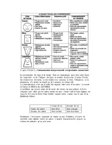 Communication Interpersonnelle - Pagina 2