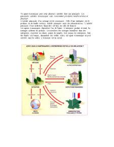 Communication Interpersonnelle - Pagina 5