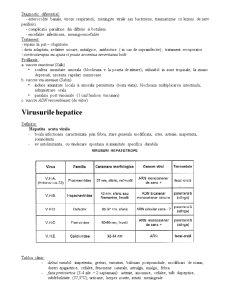 Bacteriologie - Pagina 5