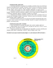 Incubatoarele de Inovare - Pagina 2