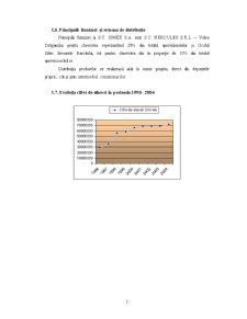 Practică la Contabilitate Financiară - Pagina 5