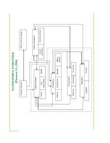 Ecologie - Pagina 2