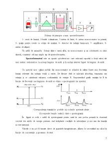 Spectrofotometrie - Pagina 5