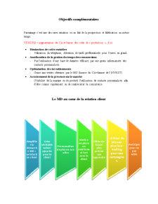 Marketing Direct - Pagina 4