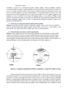 Subiecte Rezolvate Economie Generala - Pagina 2