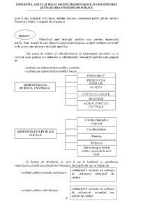 Instituții Publice - Pagina 2
