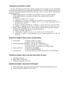 Știința Materialelor - Pagina 4