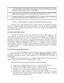 Psihologia Judiciară - Pagina 5