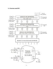 Stabilitatea la Mici Perturbații și Tranzitorie a Sistemelor Electroenergetice - Pagina 4