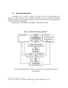Asigurari si Reasigurari in Europa - Caracteristici, Dinamica si Structura - Pagina 4