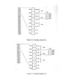 Studierea Interfețelor Sistemului GSM - Pagina 5