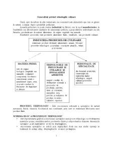 Tehnologia Alimentara - Pagina 1