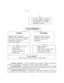 Tehnologia Alimentara - Pagina 3