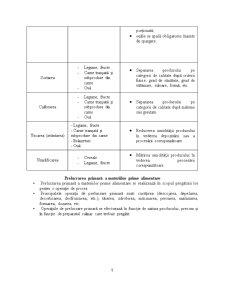 Tehnologia Alimentara - Pagina 5