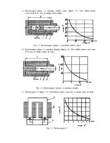 Studiul unui Electromagnet de Curent Continuu - Pagina 4