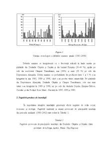 Analiza Riscurilor de Inundatii - Pagina 4