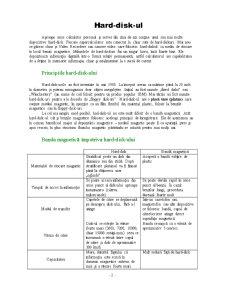 Hard-Disk-ul - Pagina 2