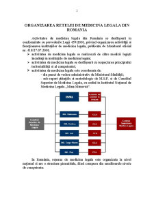 Medicina Legala - Pagina 2